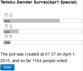Teitoku Gender Survey