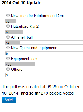PollResult 2014 Oct 10 Update