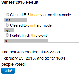 Winter 2015 Result