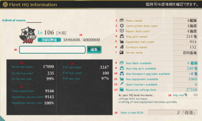Status screen translated 12-04-2015