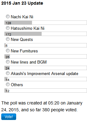 PollResult 2015 Jan 23 Update