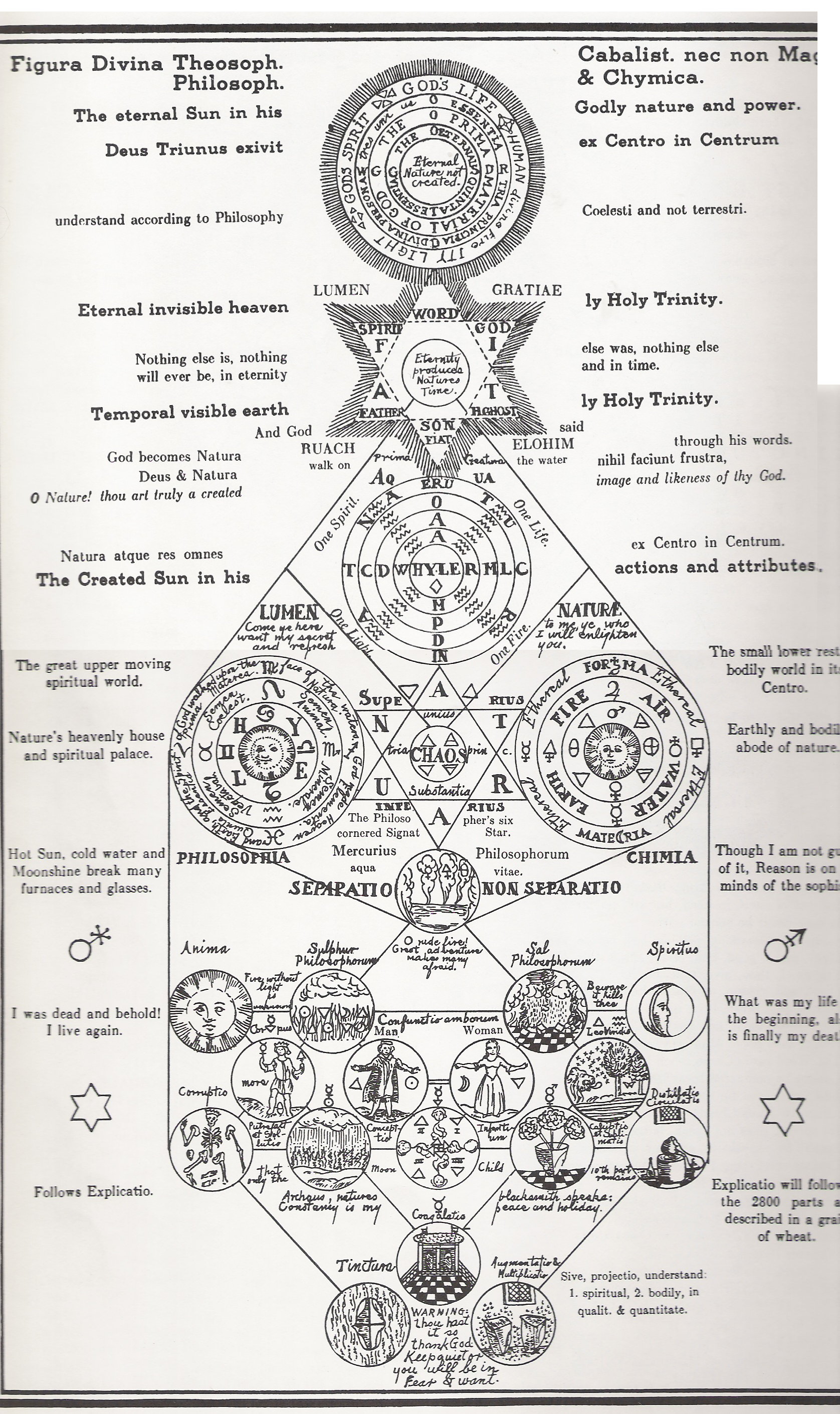 Secret symbols of the rosicrucians of the 16th and 17th centuries secret symbols of the rosicrucians of the 16th and 17th centuries buycottarizona Images