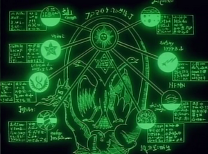 Shinzoku and Mazoku Lord Plane Chart