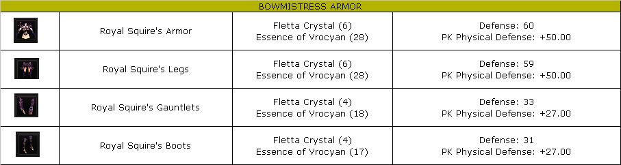 PK Armor bowmistress