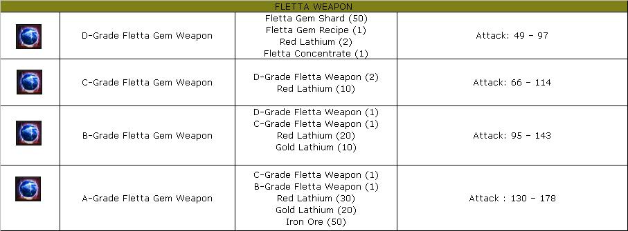 Fletta Weapon