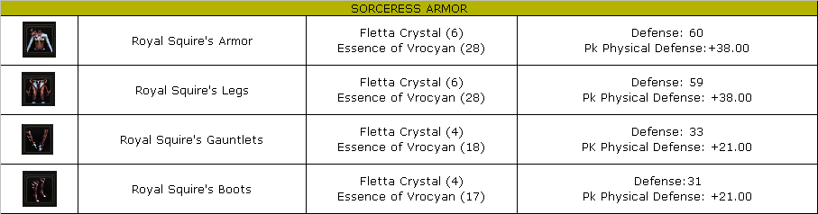 PK Armor Sorceress