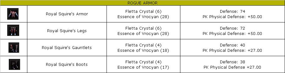 PK Armor Rogue