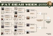 2019 FAT BEAR WEEK 2019.10.05 18.00 KNP&P FB POST w ROUND 7 & ROUND 8 RESULTS BRACKET - BRACKET ONLY