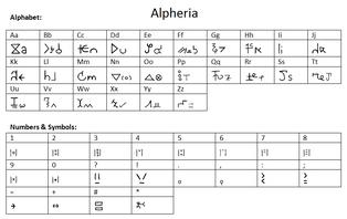 Alpheria