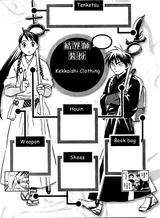 Kekkaishi clothing