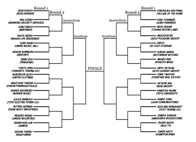 Tournament Bracket1