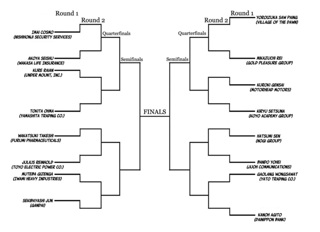 Tournament Bracket2