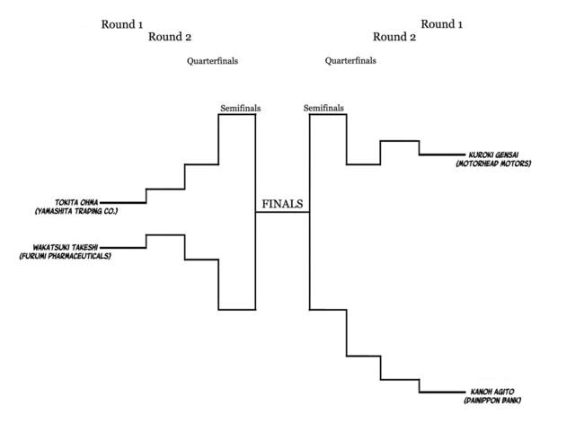 Tournament Bracket4