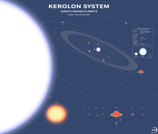 Kerolon System UPDATED
