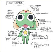 Keroro's body description