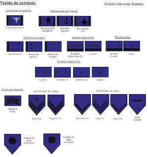Allied-Soviet ranges