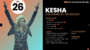 Kesha Top Artists of the 2010s