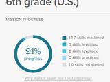 6th grade (U.S.) Math Mission