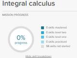 Integral calculus Math Mission