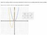 Parabola intuition 1