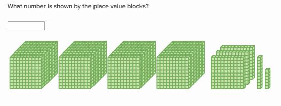 Image - Place value blocks.PNG | Khan Academy Wiki | FANDOM powered ...