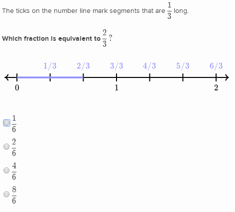 Equivalent Fractions On The Number Line Khan Academy Wiki Fandom