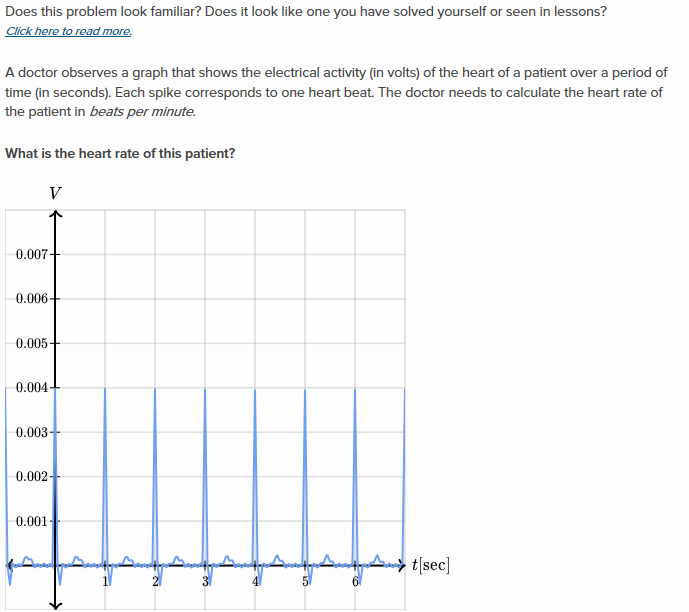 Interpreting Graphs Of Linear And Nonlinear Functions Khan Academy