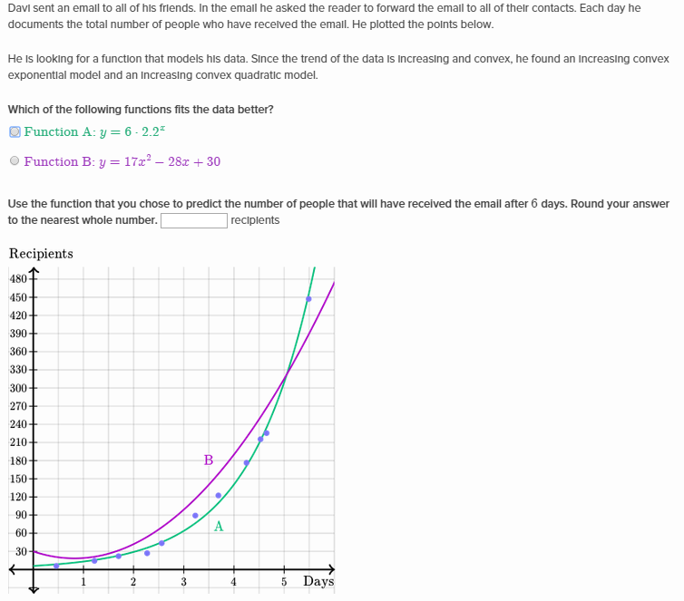 Fitting Quadratic And Exponential Functions To Scatter Plots Khan