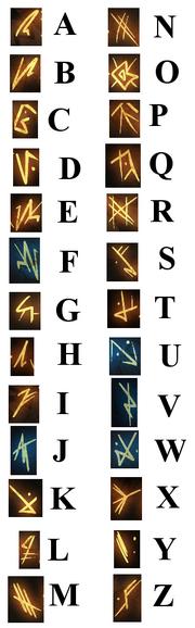 Magic-alphabet