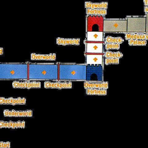 Mapa de la Tierra de los Ángeles en Kid Icarus