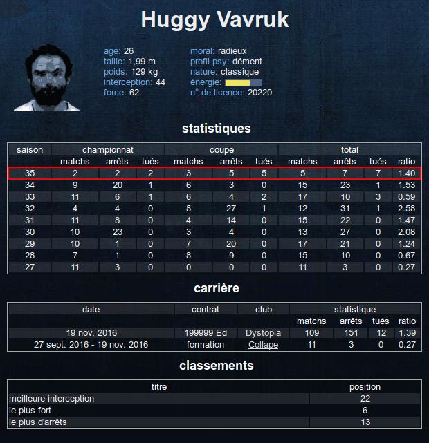Huggy Vavruk 5 match 7 arrêts 7 tués 2018-07-04 21.47.26 cropped