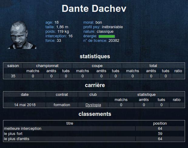Dante Dachev - 2018-05-20 19.06.47 cropped