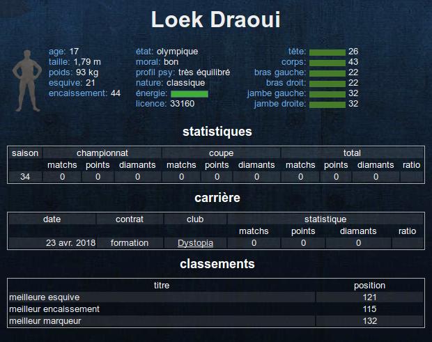 Loek Draoui bébé - 2018-04-30 11.02.24 cropped