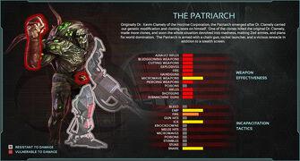 Zed statssheet patriarch