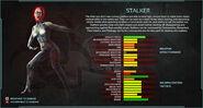 Zed statssheet stalker