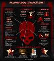 Kfvskf2 infographic.jpg