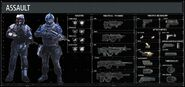 Killzone Shadow Fall Assault Class