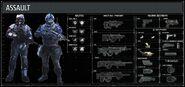 Killzone Shadow Fall Assault Class