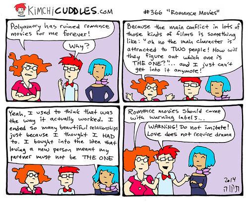 Kimchi Cuddles Comic 366 - Romance Movies
