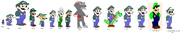 Evolution of Weegee