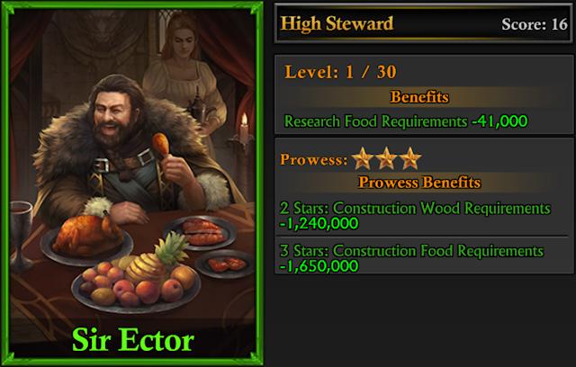 HS green Ector