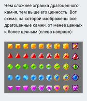 Описание камней