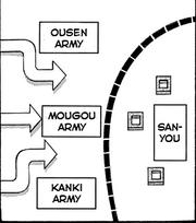 Mougou army tactics