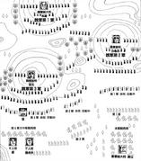 Battle Deployment Dakan Plains