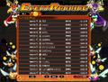 Honig Ranking KHx