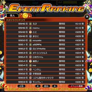 Ranking de los jugadores según los puntos de Miel que poseen en <i>Kingdom Hearts χ</i>
