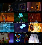Keyholes of Kingdom Hearts