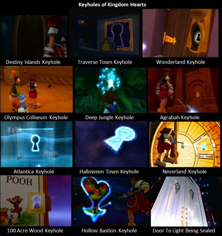 Keyhole | Kingdom s Wiki | FANDOM powered by Wikia on deep soul, deep love, deep forest, deep nature,