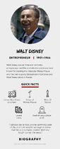 Waltdisney facts desktop