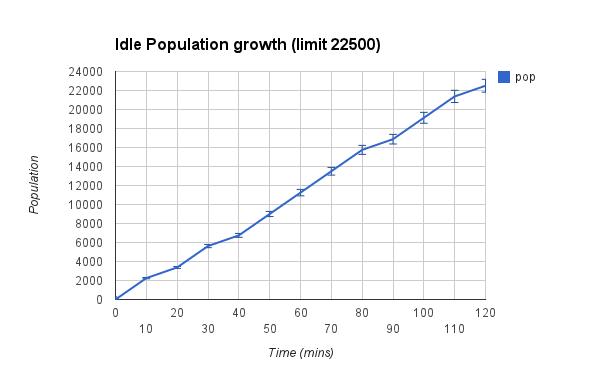Chart 2 (1)